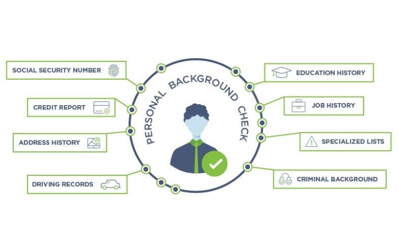 do internships run background checks